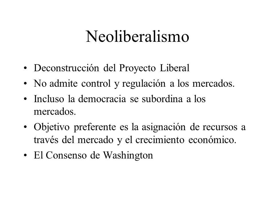 Neoliberalismo Deconstrucción del Proyecto Liberal No admite control y regulación a los mercados.