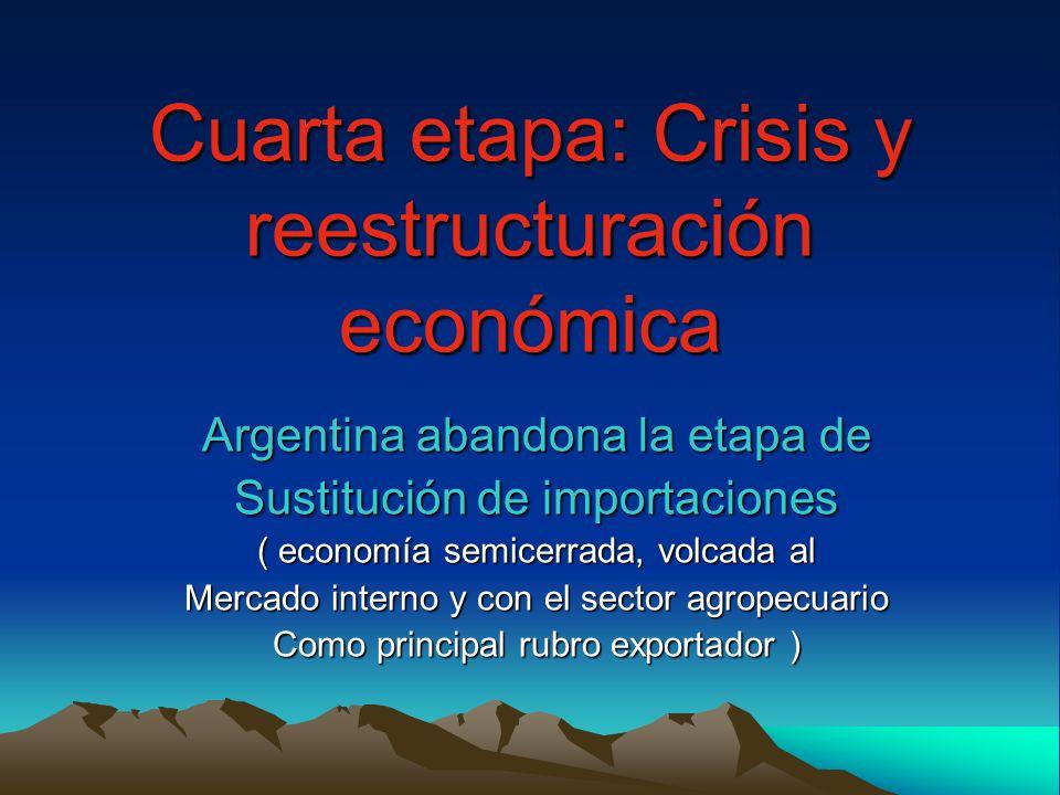 Cuarta etapa: Crisis y reestructuración económica Argentina abandona la etapa de Sustitución de importaciones ( economía semicerrada, volcada al Merca