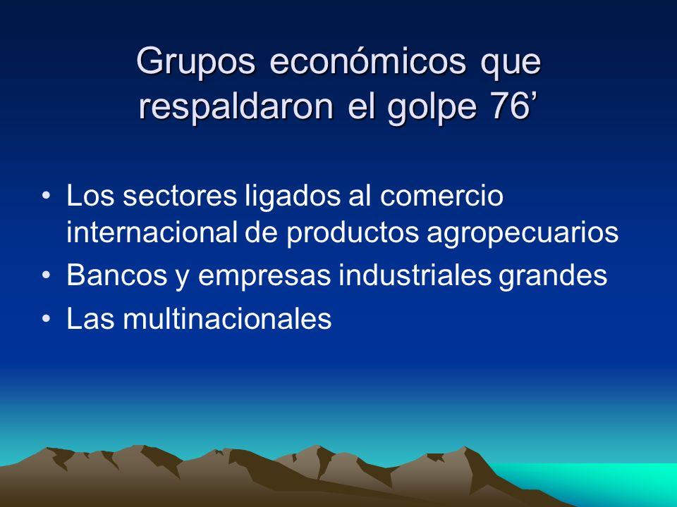 Grupos económicos que respaldaron el golpe 76 Los sectores ligados al comercio internacional de productos agropecuarios Bancos y empresas industriales