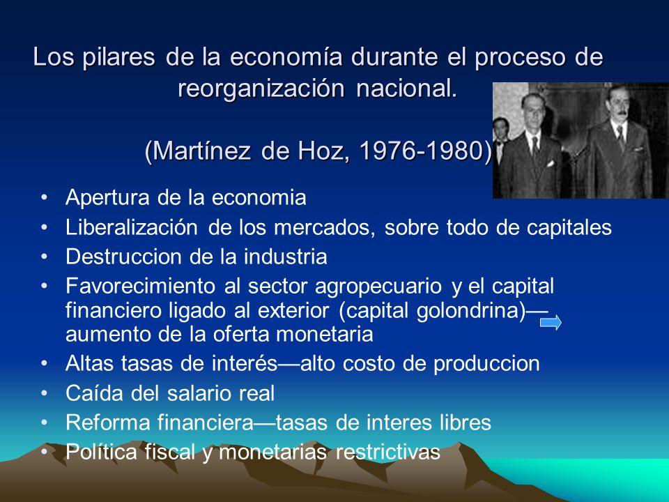 Los pilares de la economía durante el proceso de reorganización nacional. (Martínez de Hoz, 1976-1980) Apertura de la economia Liberalización de los m