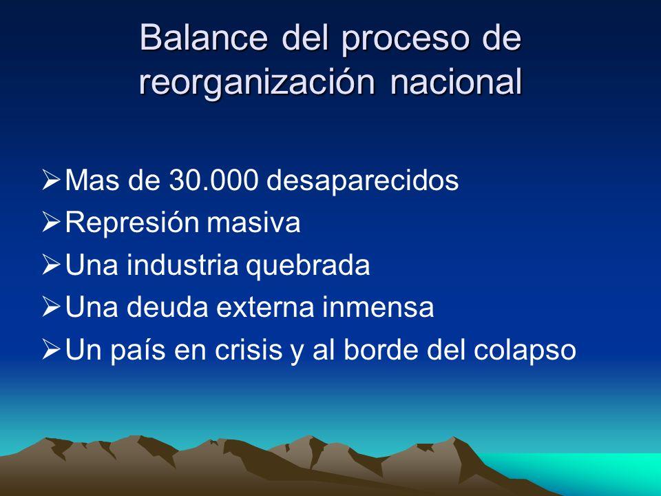 Balance del proceso de reorganización nacional Mas de 30.000 desaparecidos Represión masiva Una industria quebrada Una deuda externa inmensa Un país e