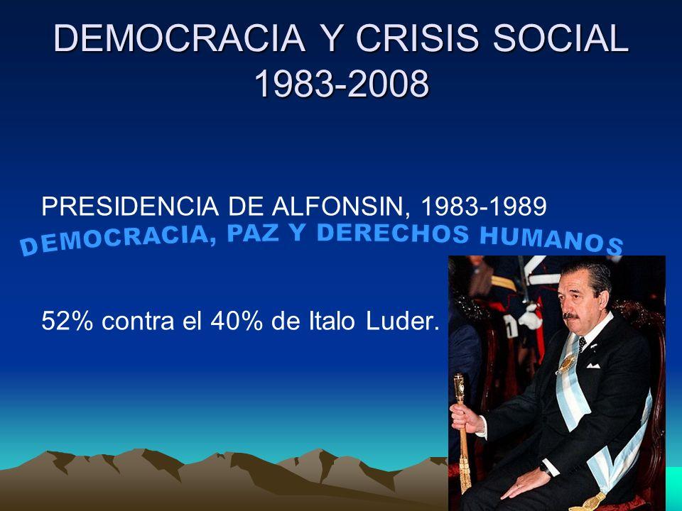 DEMOCRACIA Y CRISIS SOCIAL 1983-2008 PRESIDENCIA DE ALFONSIN, 1983-1989 52% contra el 40% de Italo Luder.