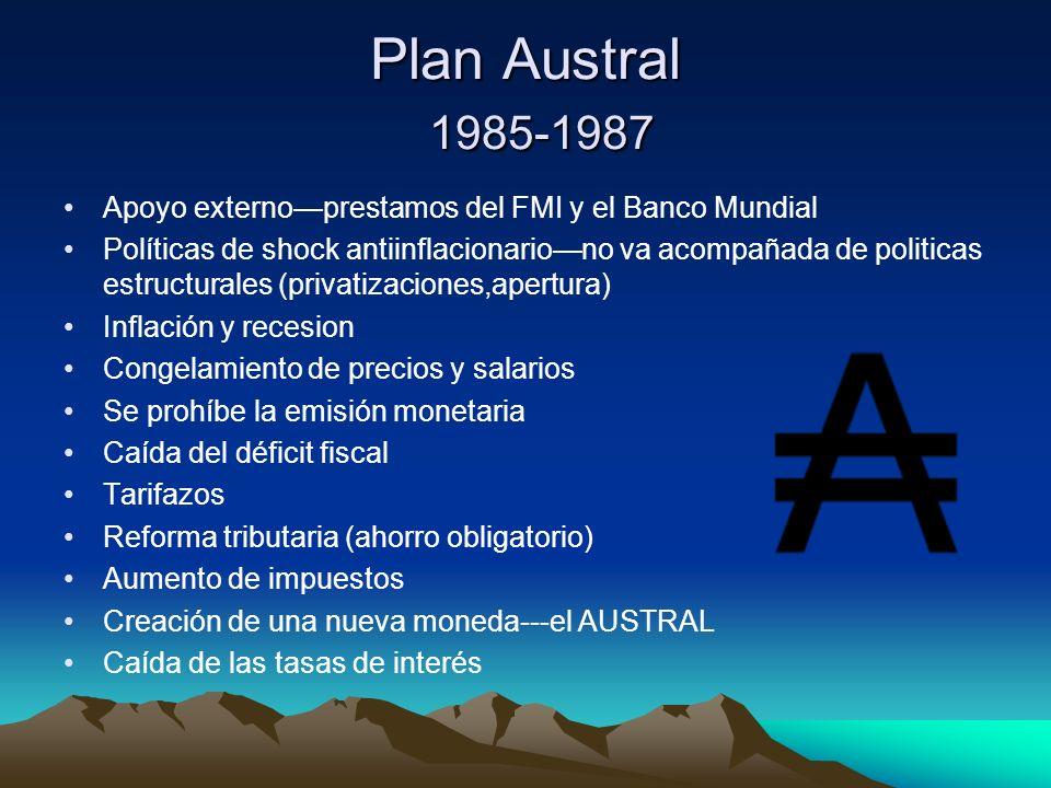 Plan Austral 1985-1987 Apoyo externoprestamos del FMI y el Banco Mundial Políticas de shock antiinflacionariono va acompañada de politicas estructural