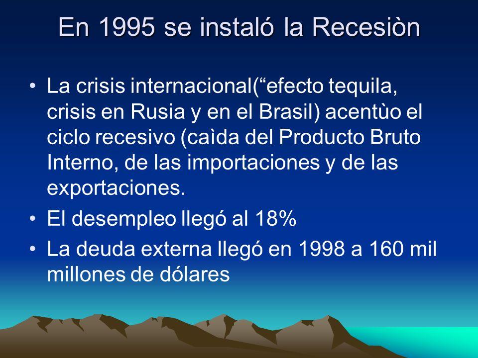 En 1995 se instaló la Recesiòn La crisis internacional(efecto tequila, crisis en Rusia y en el Brasil) acentùo el ciclo recesivo (caìda del Producto B