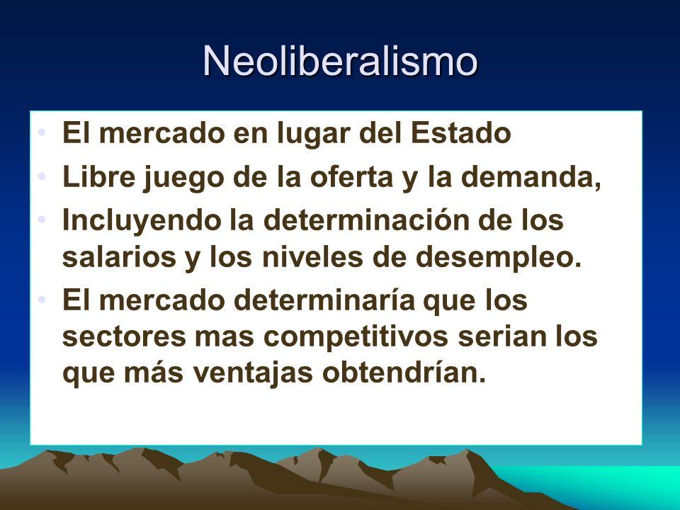Neoliberalismo El mercado en lugar del Estado Libre juego de la oferta y la demanda, Incluyendo la determinación de los salarios y los niveles de dese