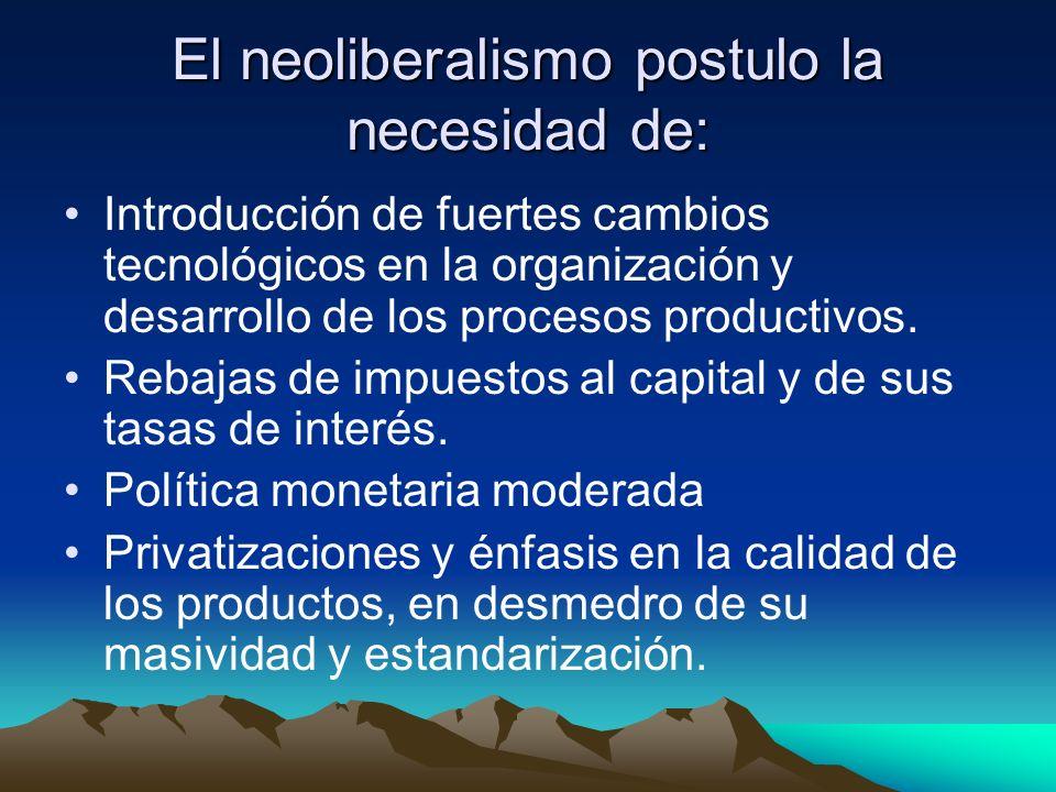 El neoliberalismo postulo la necesidad de: Introducción de fuertes cambios tecnológicos en la organización y desarrollo de los procesos productivos. R