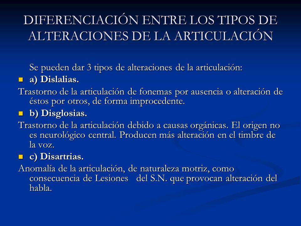 DIFERENCIACIÓN ENTRE LOS TIPOS DE ALTERACIONES DE LA ARTICULACIÓN Se pueden dar 3 tipos de alteraciones de la articulación: a) Dislalias. a) Dislalias