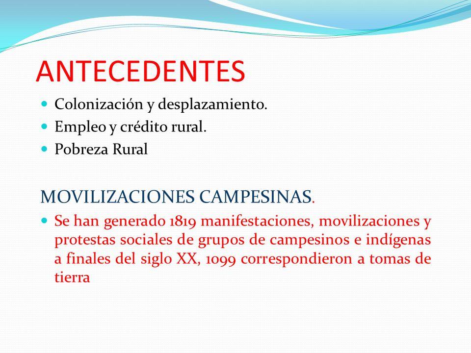 ANTECEDENTES Colonización y desplazamiento. Empleo y crédito rural. Pobreza Rural MOVILIZACIONES CAMPESINAS. Se han generado 1819 manifestaciones, mov