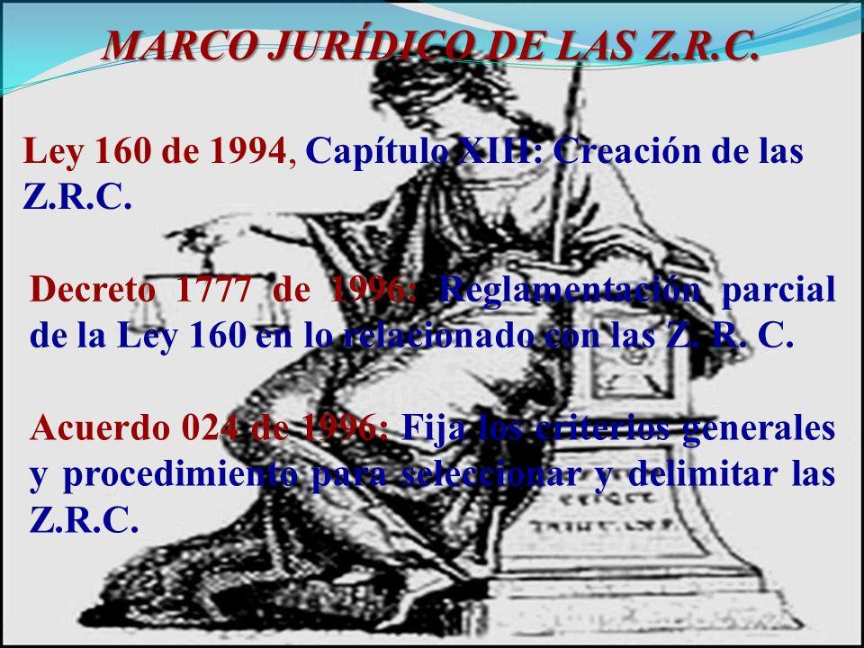 MARCO JURÍDICO DE LAS Z.R.C. Ley 160 de 1994, Capítulo XIII: Creación de las Z.R.C. Decreto 1777 de 1996: Reglamentación parcial de la Ley 160 en lo r