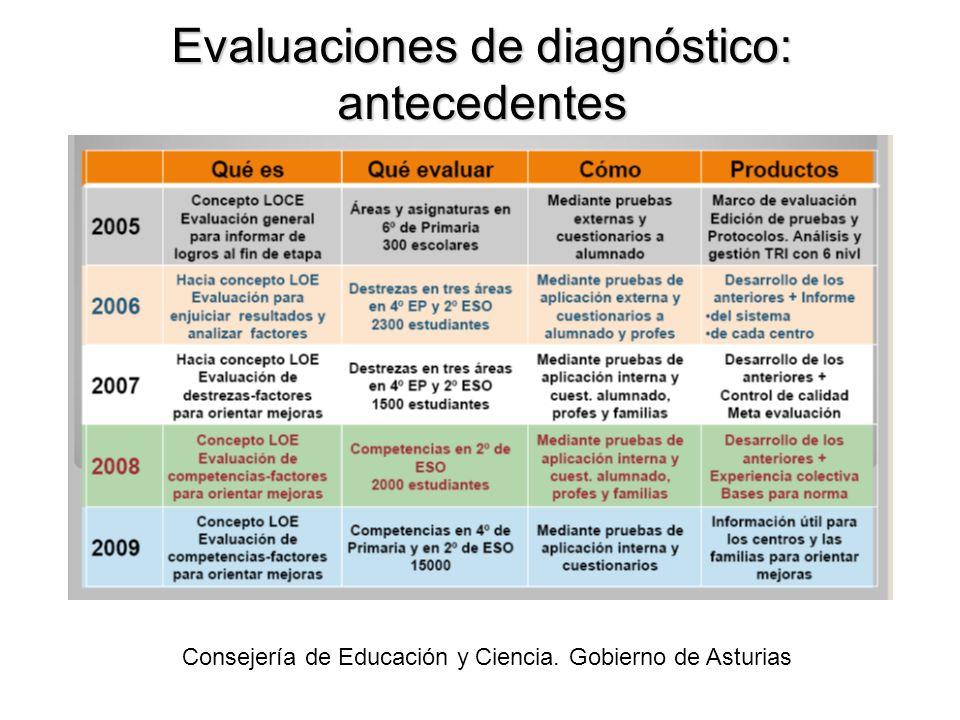 Evaluaciones de diagnóstico: antecedentes Consejería de Educación y Ciencia. Gobierno de Asturias