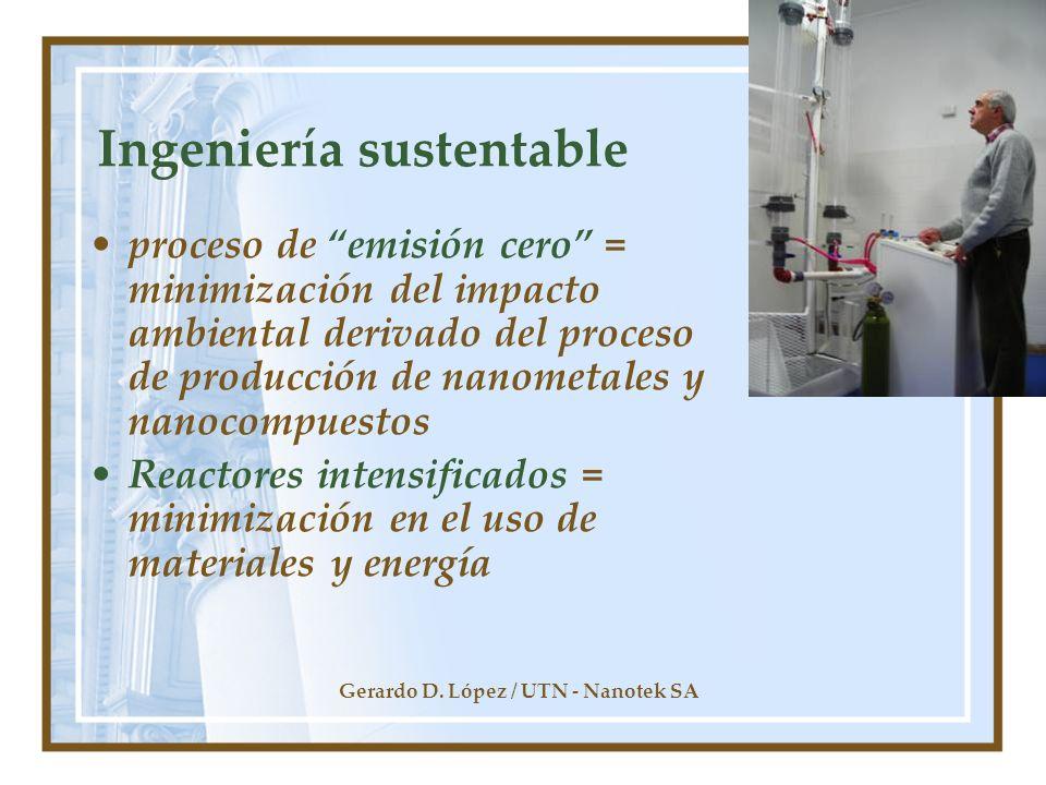 Gerardo D. López / UTN - Nanotek SA Ingeniería sustentable proceso de emisión cero = minimización del impacto ambiental derivado del proceso de produc