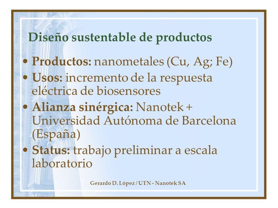 Gerardo D. López / UTN - Nanotek SA Diseño sustentable de productos Productos: nanometales (Cu, Ag; Fe) Usos: incremento de la respuesta eléctrica de