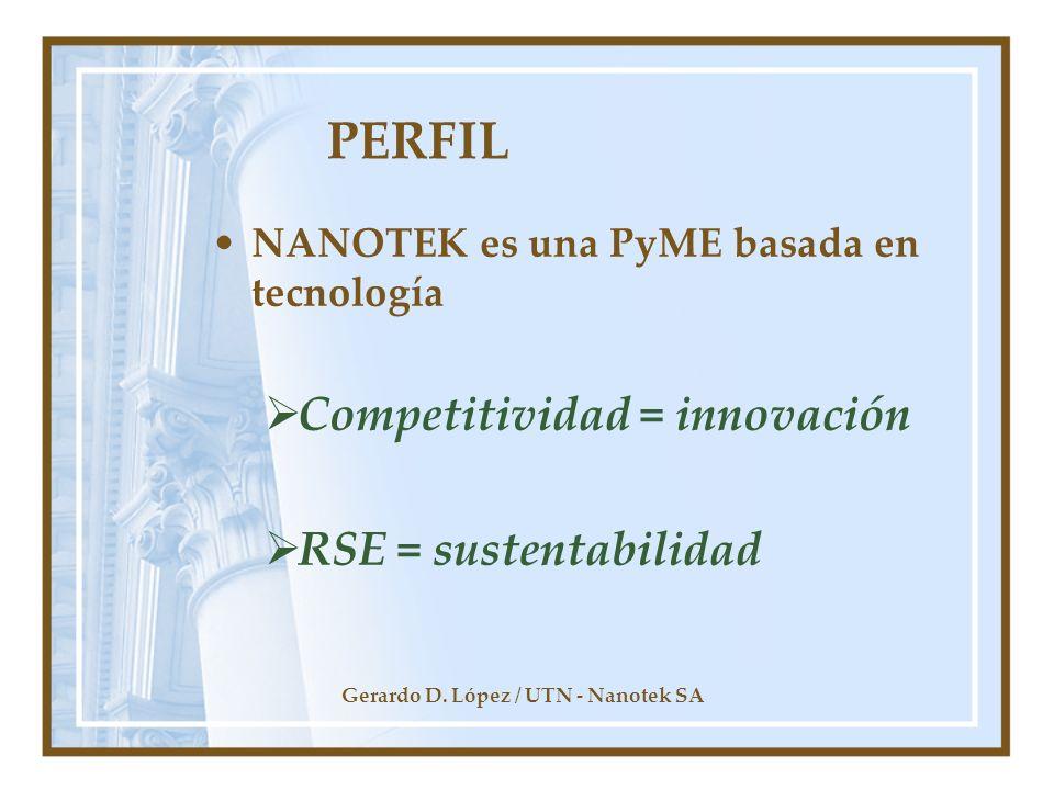 Gerardo D. López / UTN - Nanotek SA PERFIL NANOTEK es una PyME basada en tecnología Competitividad = innovación RSE = sustentabilidad