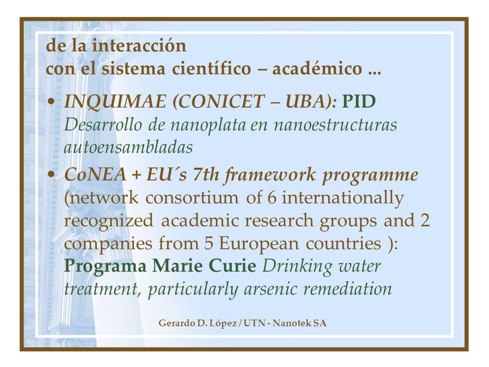 Gerardo D. López / UTN - Nanotek SA de la interacción con el sistema científico – académico... INQUIMAE (CONICET – UBA): PID Desarrollo de nanoplata e