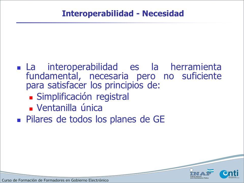 Interoperabilidad - Necesidad La interoperabilidad es la herramienta fundamental, necesaria pero no suficiente para satisfacer los principios de: Simp