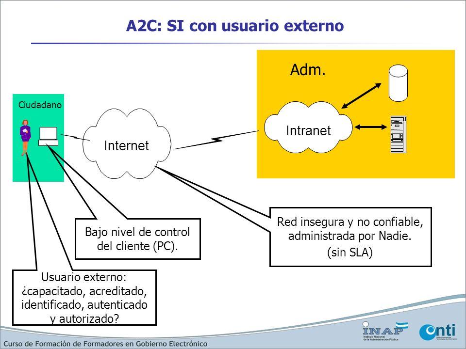 A2C: SI con usuario externo Internet Adm. Usuario externo: ¿capacitado, acreditado, identificado, autenticado y autorizado? Intranet Bajo nivel de con