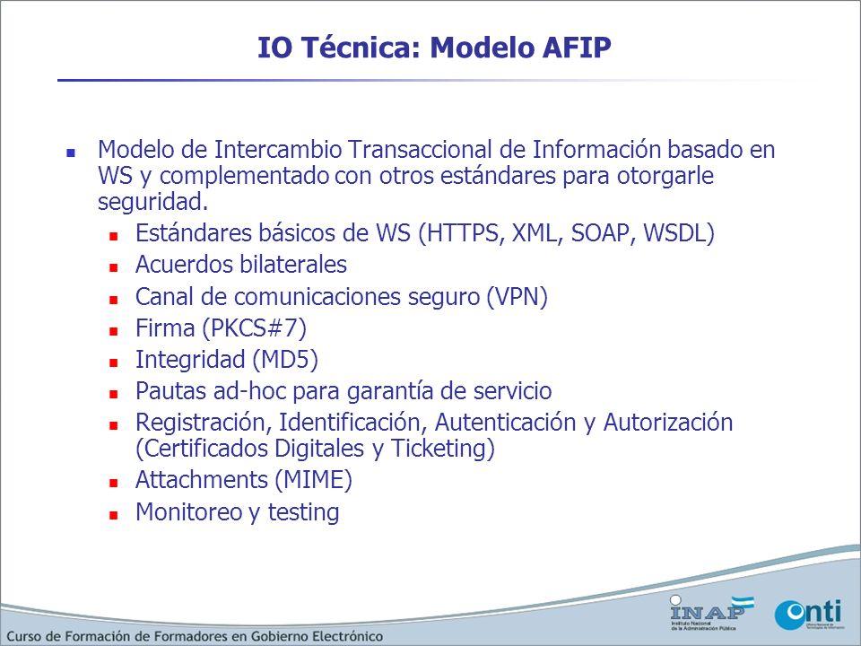 IO Técnica: Modelo AFIP Modelo de Intercambio Transaccional de Información basado en WS y complementado con otros estándares para otorgarle seguridad.