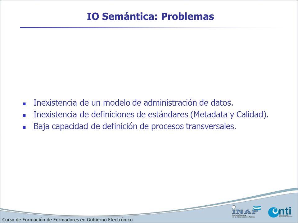 IO Semántica: Problemas Inexistencia de un modelo de administración de datos. Inexistencia de definiciones de estándares (Metadata y Calidad). Baja ca