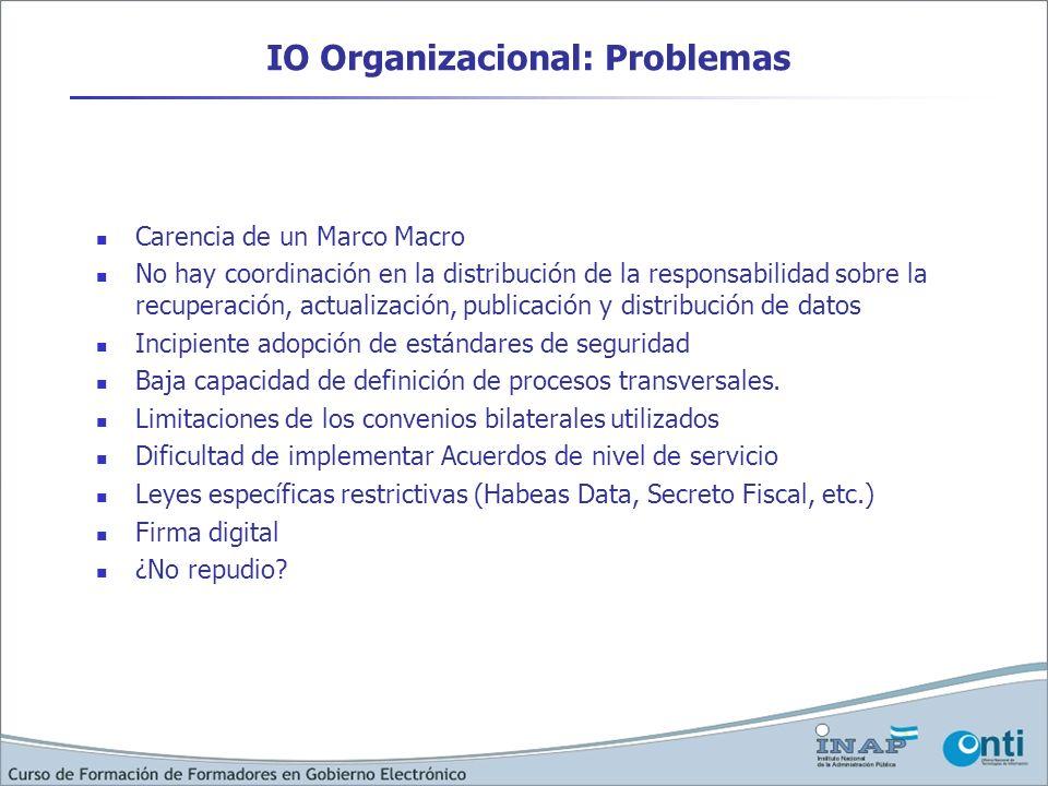 IO Organizacional: Problemas Carencia de un Marco Macro No hay coordinación en la distribución de la responsabilidad sobre la recuperación, actualizac