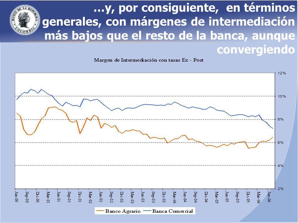 …y, por consiguiente, en términos generales, con márgenes de intermediación más bajos que el resto de la banca, aunque convergiendo
