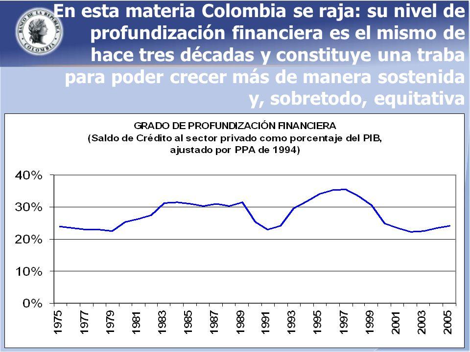 En esta materia Colombia se raja: su nivel de profundización financiera es el mismo de hace tres décadas y constituye una traba para poder crecer más de manera sostenida y, sobretodo, equitativa