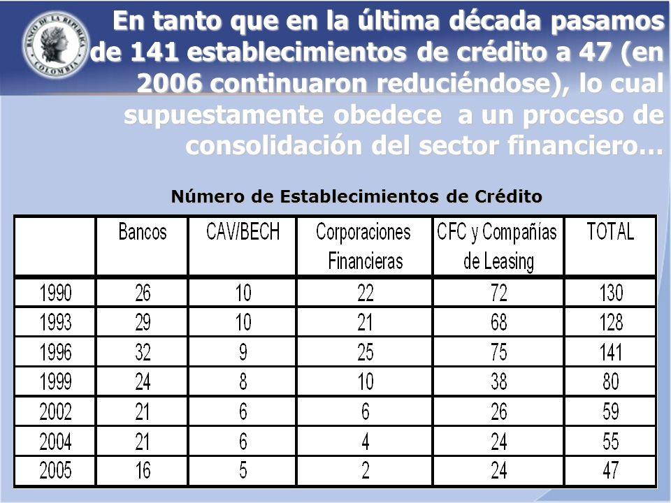 Número de Establecimientos de Crédito En tanto que en la última década pasamos de 141 establecimientos de crédito a 47 (en 2006 continuaron reduciéndose), lo cual supuestamente obedece a un proceso de consolidación del sector financiero…