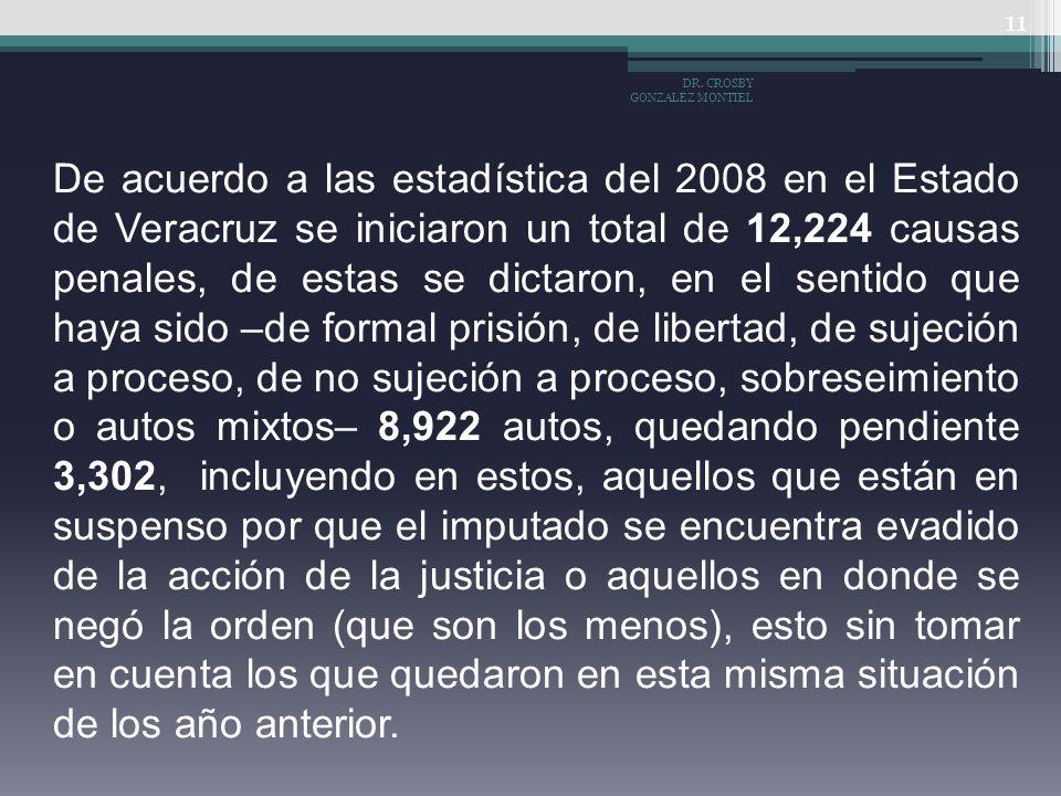 De acuerdo a las estadística del 2008 en el Estado de Veracruz se iniciaron un total de 12,224 causas penales, de estas se dictaron, en el sentido que