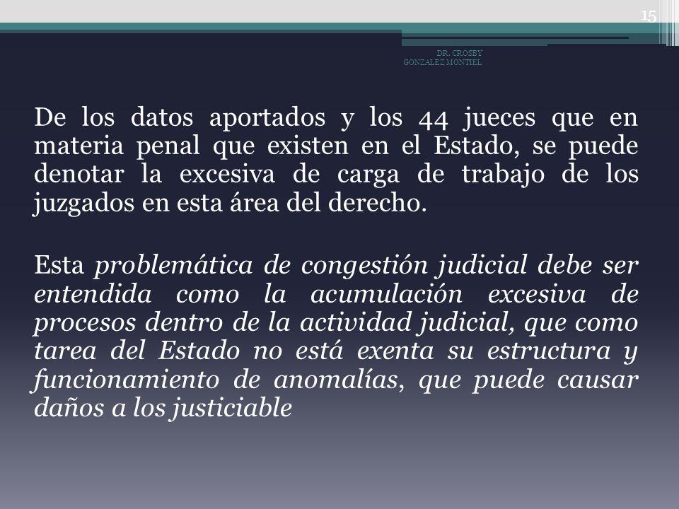 De los datos aportados y los 44 jueces que en materia penal que existen en el Estado, se puede denotar la excesiva de carga de trabajo de los juzgados