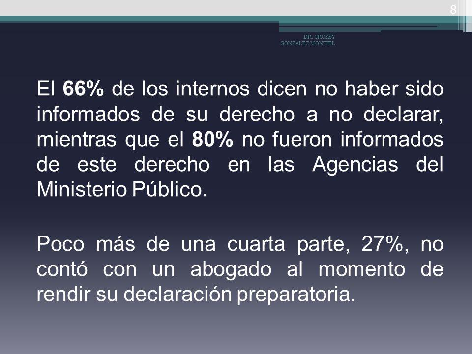 El 66% de los internos dicen no haber sido informados de su derecho a no declarar, mientras que el 80% no fueron informados de este derecho en las Age