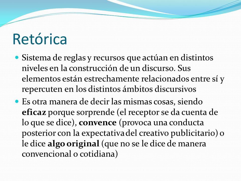 Retórica Sistema de reglas y recursos que actúan en distintos niveles en la construcción de un discurso. Sus elementos están estrechamente relacionado