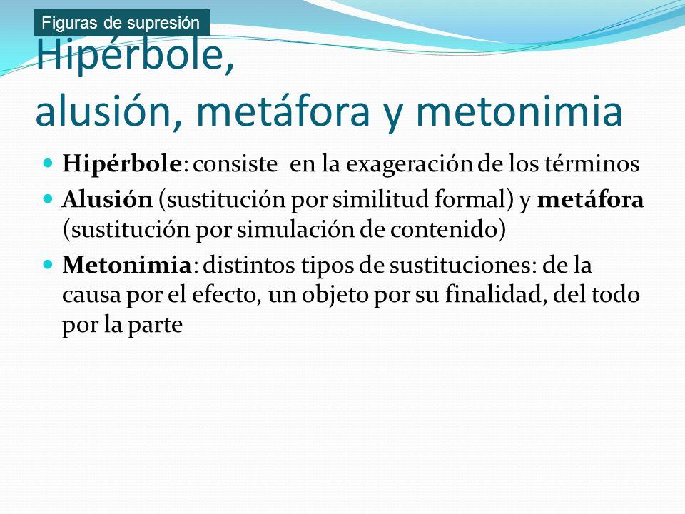 Hipérbole, alusión, metáfora y metonimia Hipérbole: consiste en la exageración de los términos Alusión (sustitución por similitud formal) y metáfora (