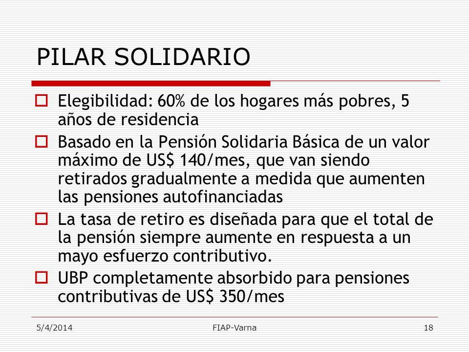 5/4/2014FIAP-Varna18 Elegibilidad: 60% de los hogares más pobres, 5 años de residencia Basado en la Pensión Solidaria Básica de un valor máximo de US$