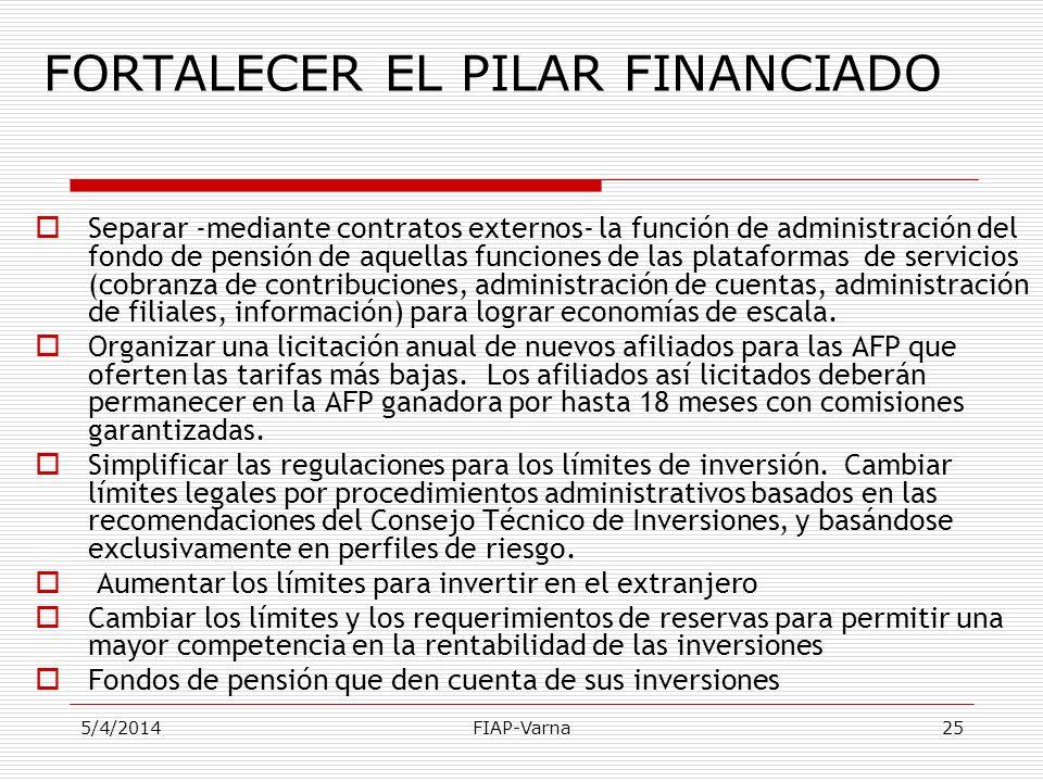 5/4/2014FIAP-Varna25 FORTALECER EL PILAR FINANCIADO Separar -mediante contratos externos- la función de administración del fondo de pensión de aquella