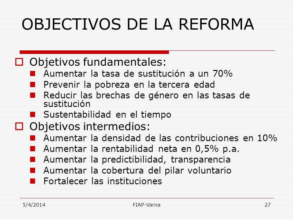 5/4/2014FIAP-Varna27 OBJECTIVOS DE LA REFORMA Objetivos fundamentales: Aumentar la tasa de sustitución a un 70% Prevenir la pobreza en la tercera edad