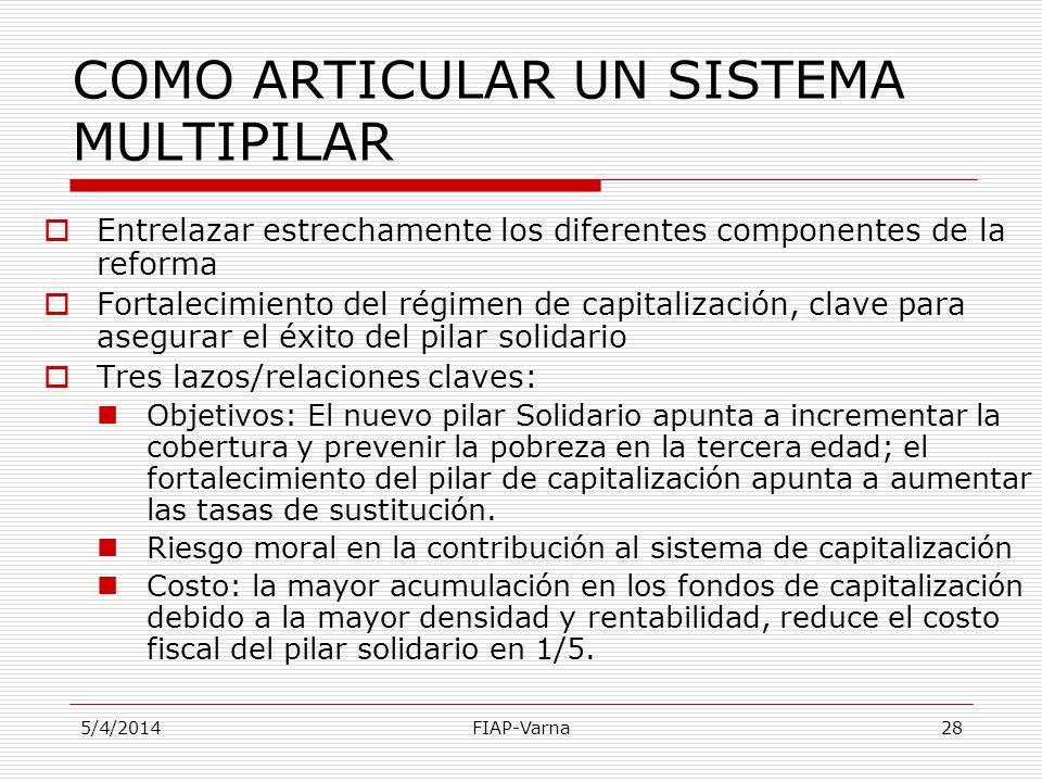 5/4/2014FIAP-Varna28 COMO ARTICULAR UN SISTEMA MULTIPILAR Entrelazar estrechamente los diferentes componentes de la reforma Fortalecimiento del régime