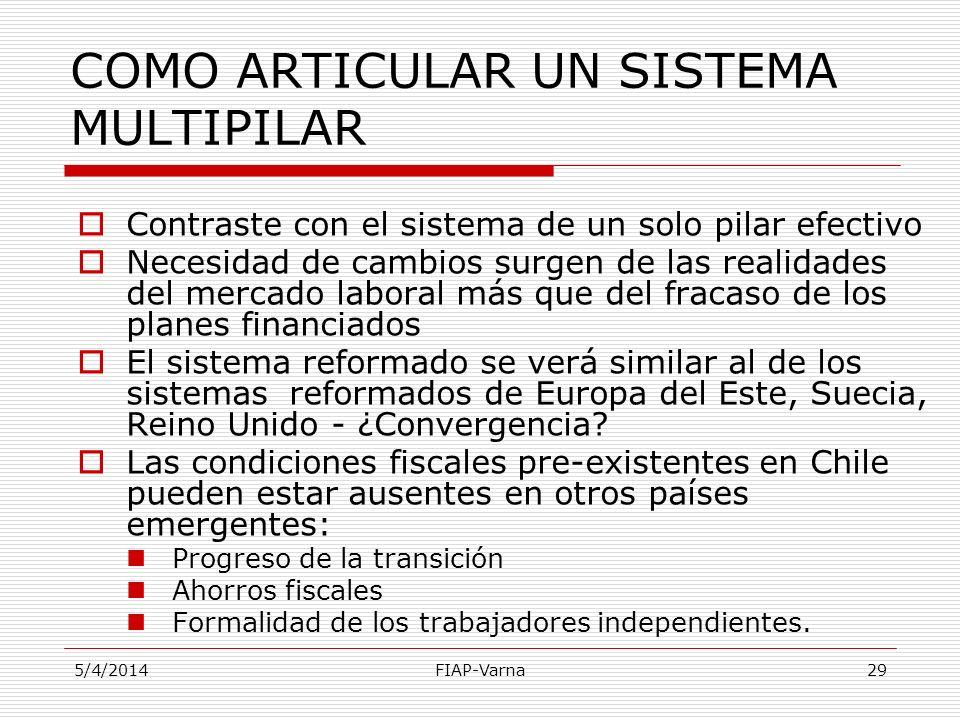 5/4/2014FIAP-Varna29 COMO ARTICULAR UN SISTEMA MULTIPILAR Contraste con el sistema de un solo pilar efectivo Necesidad de cambios surgen de las realid