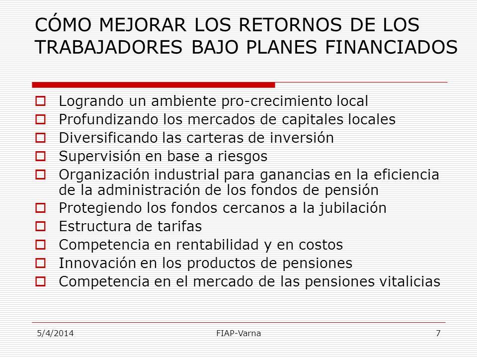 5/4/2014FIAP-Varna7 CÓMO MEJORAR LOS RETORNOS DE LOS TRABAJADORES BAJO PLANES FINANCIADOS Logrando un ambiente pro-crecimiento local Profundizando los