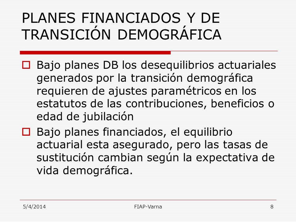 5/4/2014FIAP-Varna8 PLANES FINANCIADOS Y DE TRANSICIÓN DEMOGRÁFICA Bajo planes DB los desequilibrios actuariales generados por la transición demográfi