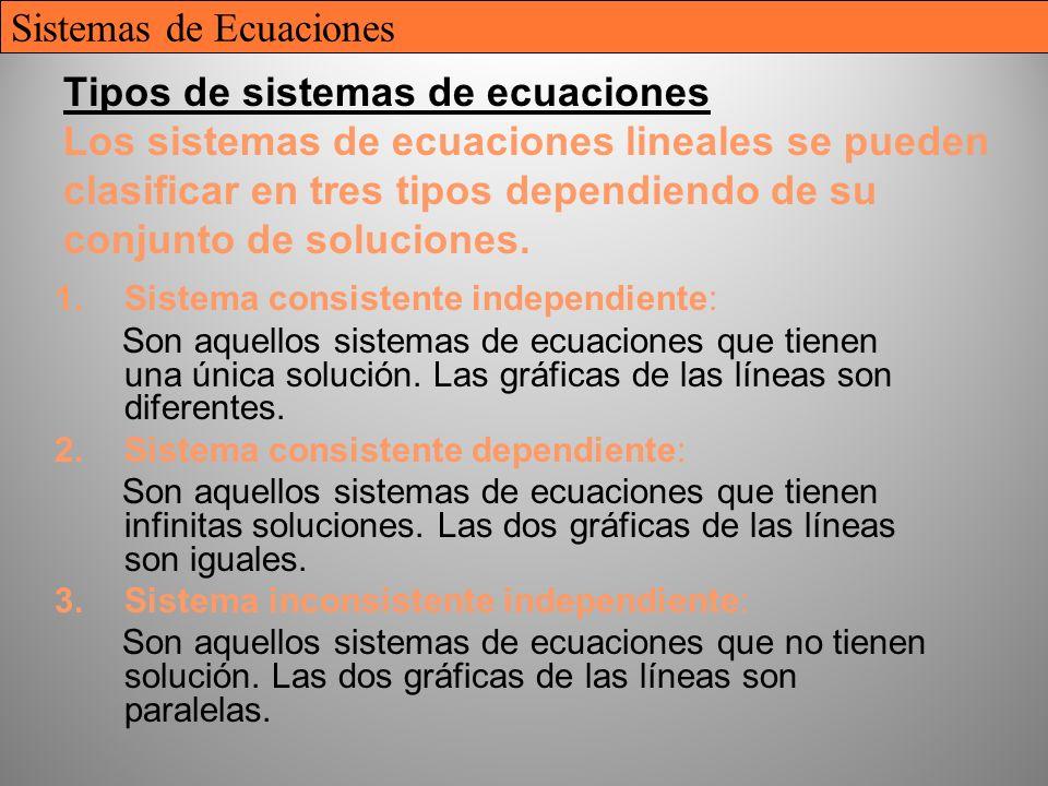 12 Tipos de sistemas de ecuaciones Los sistemas de ecuaciones lineales se pueden clasificar en tres tipos dependiendo de su conjunto de soluciones. 1.