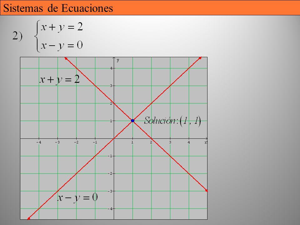 15 Sistemas de Ecuaciones