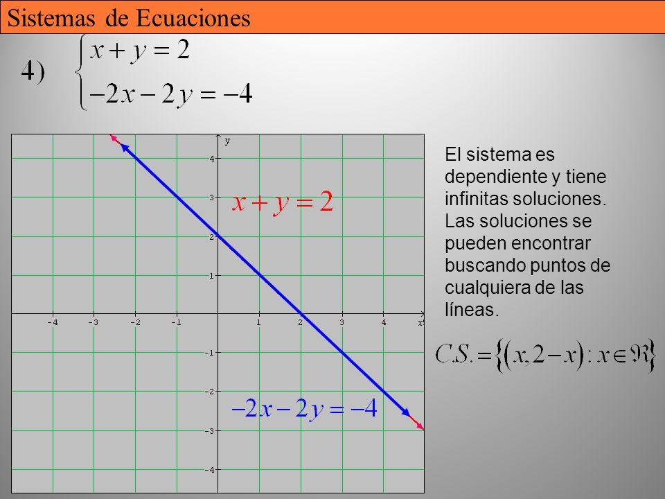 17 El sistema es dependiente y tiene infinitas soluciones. Las soluciones se pueden encontrar buscando puntos de cualquiera de las líneas. Sistemas de