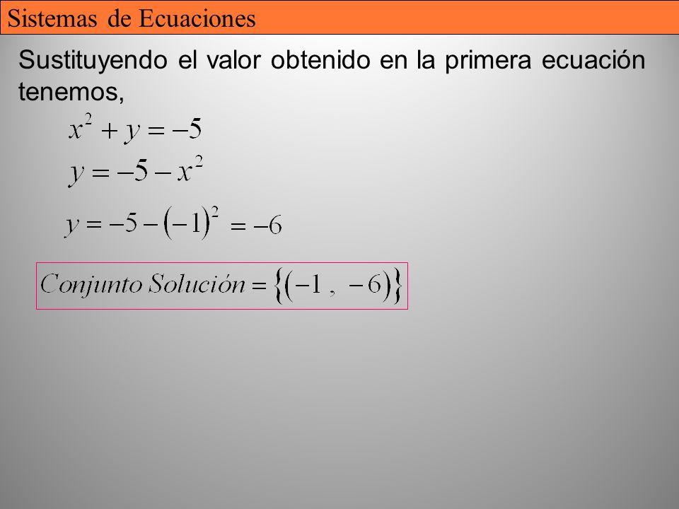 22 Sustituyendo el valor obtenido en la primera ecuación tenemos, Sistemas de Ecuaciones