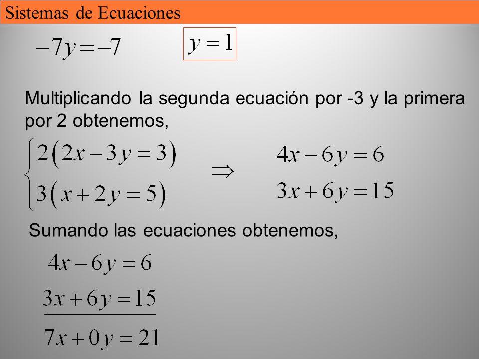 27 Multiplicando la segunda ecuación por -3 y la primera por 2 obtenemos, Sumando las ecuaciones obtenemos, Sistemas de Ecuaciones