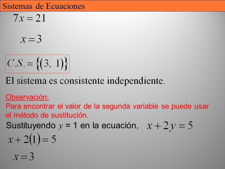 28 Sustituyendo y = 1 en la ecuación, Observación: Para encontrar el valor de la segunda variable se puede usar el método de sustitución. Sistemas de