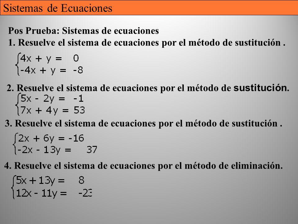 36 Pre Prueba: Sistemas de ecuaciones 1. Resuelve el sistema de ecuaciones por el método de sustitución. Pos Prueba: Sistemas de ecuaciones 1. Resuelv