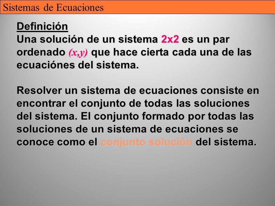 8 Definición Una solución de un sistema 2x2 es un par ordenado (x,y) que hace cierta cada una de las ecuaciónes del sistema. Resolver un sistema de ec