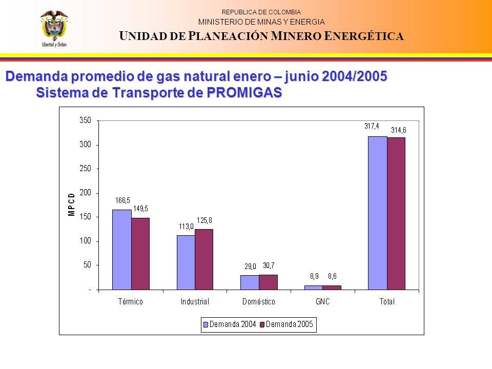 REPUBLICA DE COLOMBIA MINISTERIO DE MINAS Y ENERGIA U NIDAD DE P LANEACIÓN M INERO E NERGÉTICA Demanda promedio de gas natural enero – junio 2004/2005 Sistema de Transporte de PROMIGAS