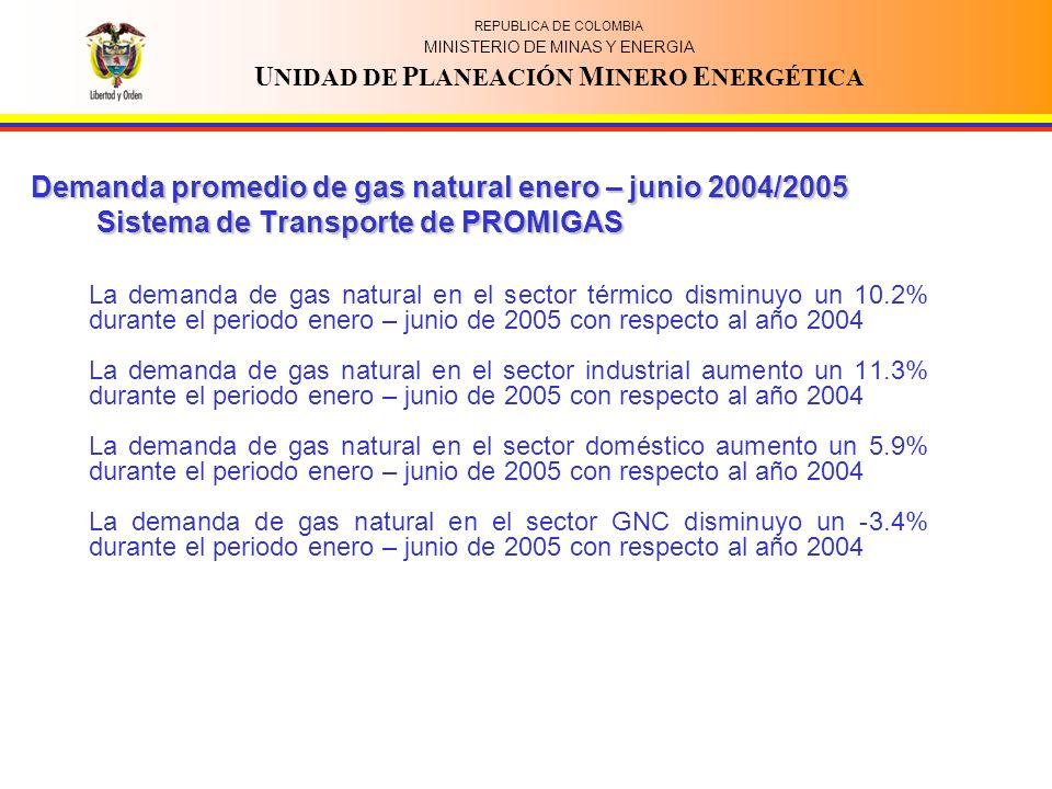 REPUBLICA DE COLOMBIA MINISTERIO DE MINAS Y ENERGIA U NIDAD DE P LANEACIÓN M INERO E NERGÉTICA La demanda de gas natural en el sector térmico disminuyo un 10.2% durante el periodo enero – junio de 2005 con respecto al año 2004 La demanda de gas natural en el sector industrial aumento un 11.3% durante el periodo enero – junio de 2005 con respecto al año 2004 La demanda de gas natural en el sector doméstico aumento un 5.9% durante el periodo enero – junio de 2005 con respecto al año 2004 La demanda de gas natural en el sector GNC disminuyo un -3.4% durante el periodo enero – junio de 2005 con respecto al año 2004 Demanda promedio de gas natural enero – junio 2004/2005 Sistema de Transporte de PROMIGAS