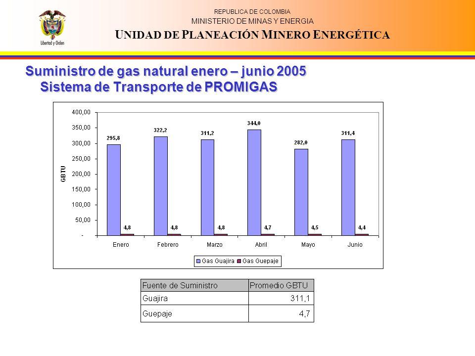 REPUBLICA DE COLOMBIA MINISTERIO DE MINAS Y ENERGIA U NIDAD DE P LANEACIÓN M INERO E NERGÉTICA Suministro de gas natural enero – junio 2005 Sistema de Transporte de PROMIGAS