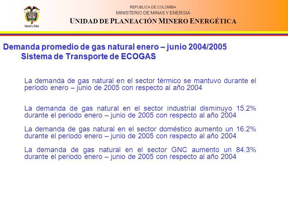 REPUBLICA DE COLOMBIA MINISTERIO DE MINAS Y ENERGIA U NIDAD DE P LANEACIÓN M INERO E NERGÉTICA La demanda de gas natural en el sector térmico se mantuvo durante el periodo enero – junio de 2005 con respecto al año 2004 La demanda de gas natural en el sector industrial disminuyo 15.2% durante el periodo enero – junio de 2005 con respecto al año 2004 La demanda de gas natural en el sector doméstico aumento un 16.2% durante el periodo enero – junio de 2005 con respecto al año 2004 La demanda de gas natural en el sector GNC aumento un 84.3% durante el periodo enero – junio de 2005 con respecto al año 2004 Demanda promedio de gas natural enero – junio 2004/2005 Sistema de Transporte de ECOGAS